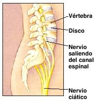 Dolor de rodilla al doblar la pierna